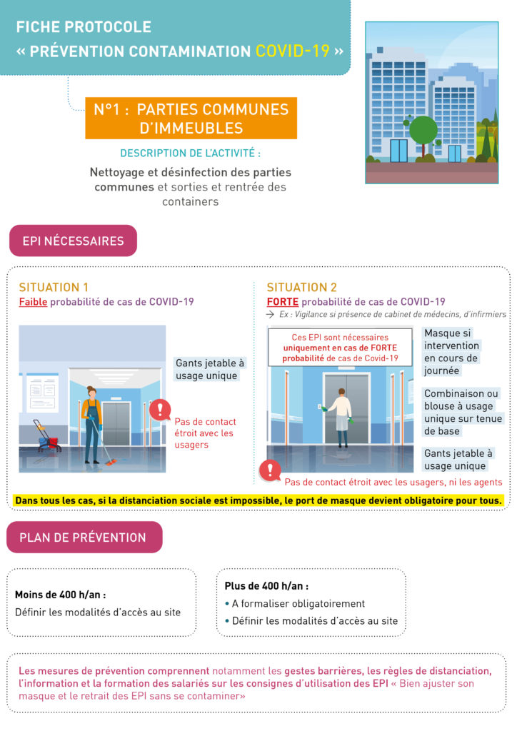 FEP-fiches protocolesPrévention Contamination Covid-19